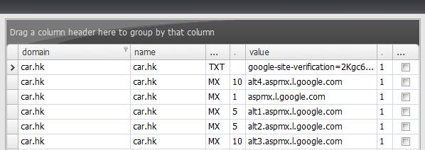 Cloudflare Bulk Add MX Records using Cloudflare API