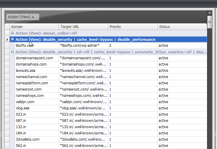 Cloudflare API Console - Grouping Page rule View